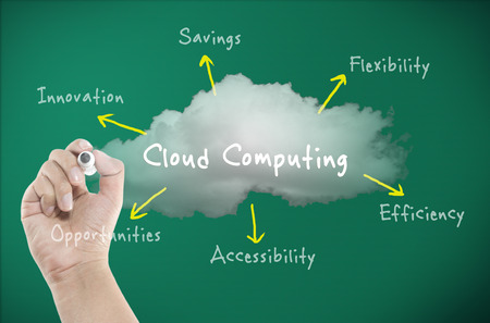 cloud computing concept with diagram on board