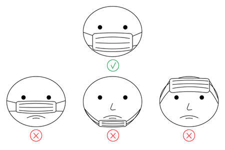 How to wear face mask correctly. The wright and wrong way to wear a mask, common mistakes of face mask wearing. Outline, line, icon. Vector illustration. new normal Vecteurs