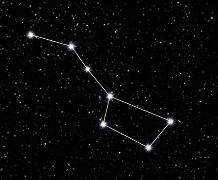 constellation great Bear against the starry sky Banque d'images