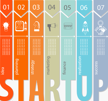 consulting business: Startup concept - infographic in flat style. Vector illustration. Illustration