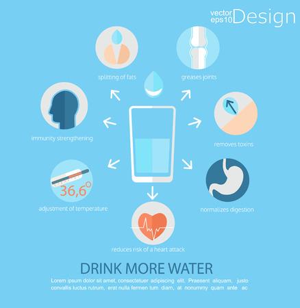 nutrientes: Infografía - uso de agua para la salud humana, ilustración vectorial.