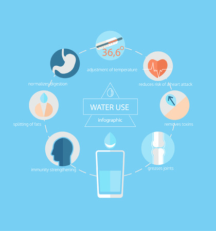 ounce: Infographic - use of water for human health, vector illustration.