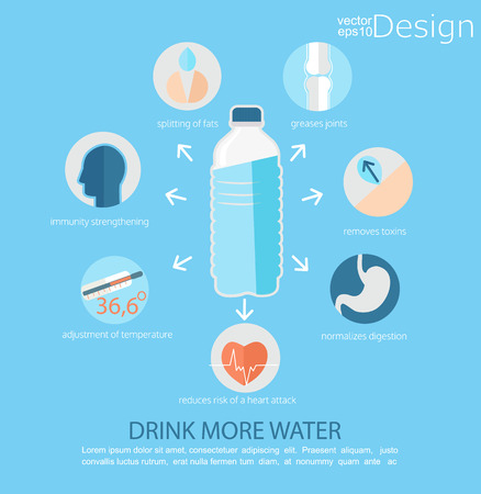 ounce: Infographic - use of water for human health.