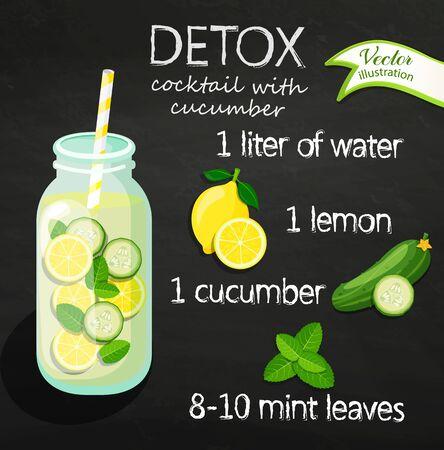 Recipe detox cocktail, vector.