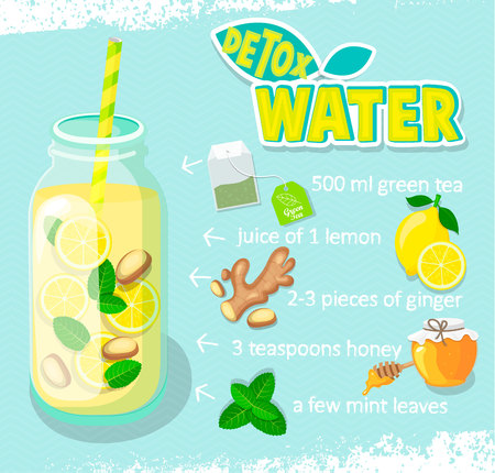 Recipe for detox cocktail with green tea. Illustration