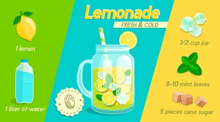 Recipe for handmade lemonade on bright geometric background with lemon, water, mint, ice and sugar. Vector illustration for diet menu, cafe and restaurant menu. Fresh smoothies, detox, cocktail. Archivio Fotografico - 148465437