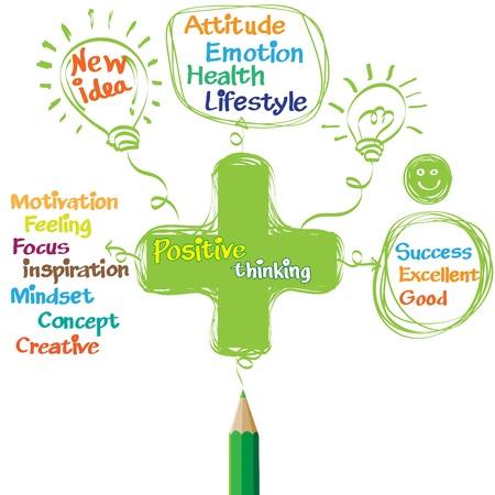 태도: 긍정적 인 생각을 그리기 녹색 연필 일러스트