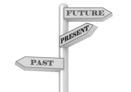 stock predictions: Past Present Future