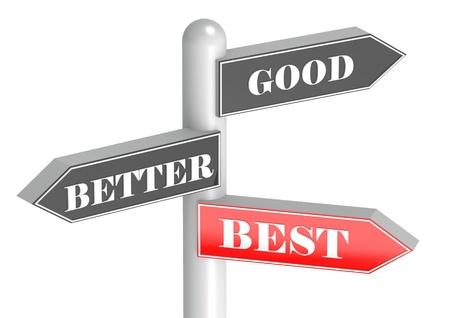 good better best: Good Better Best Choices