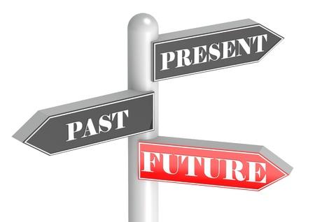 the past: Future Past Present signpost