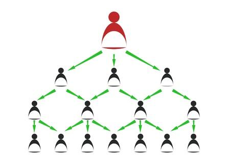 diagrama de arbol: Liderazgo