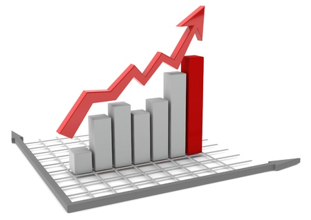 stock market chart: Growth