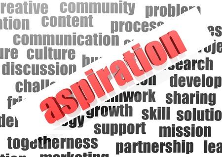 hankering: Aspiration concept