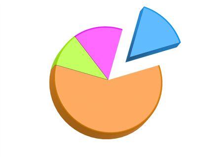 Pie chart  photo