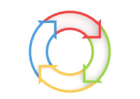 cíclico: Círculo de flechas Foto de archivo