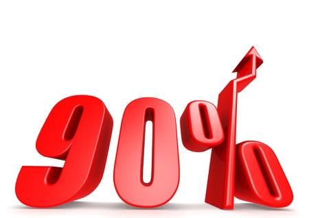 90: Up 90 percent