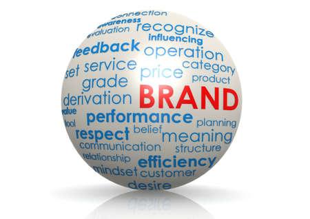 interbrand: Brand sphere