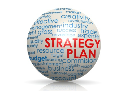 resourcefulness: Strategy plan sphere