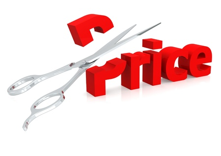 Scissor and price