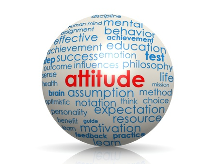 think positive: Attitude sphere