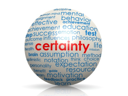 certainty: Certainty sphere