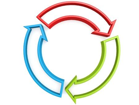 3 つの矢印の輪 写真素材