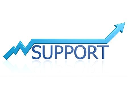 generosity: Support graph