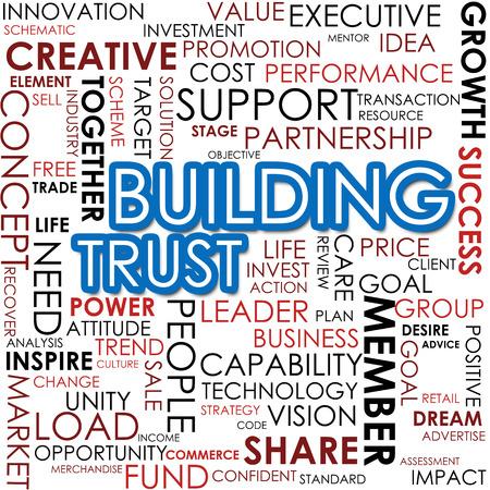career coach: Building trust word cloud