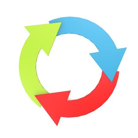 cíclico: Color de la flecha círculo