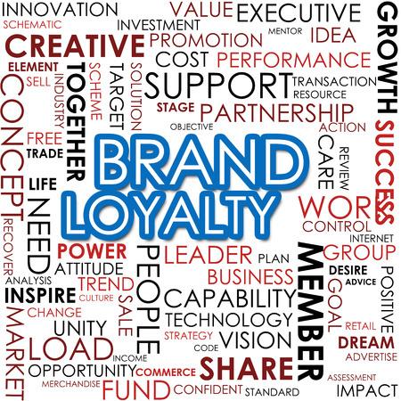 interbrand: Brand loyalty word cloud