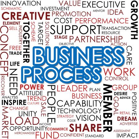 Business process word cloud photo