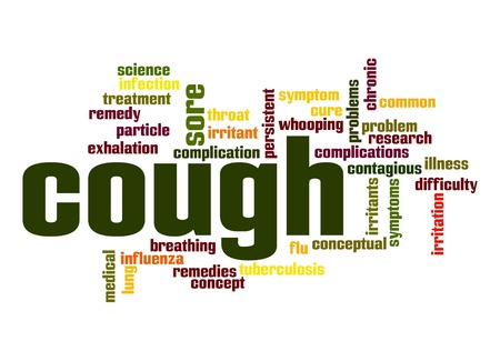 complications: Cough word cloud