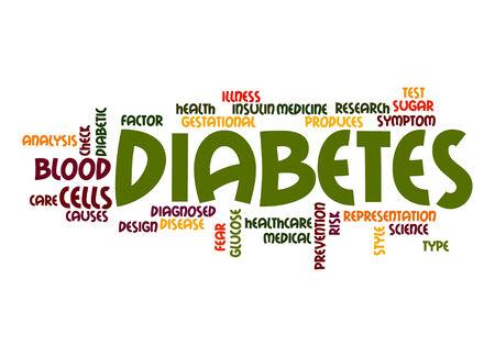 gestational: Diabetes word cloud