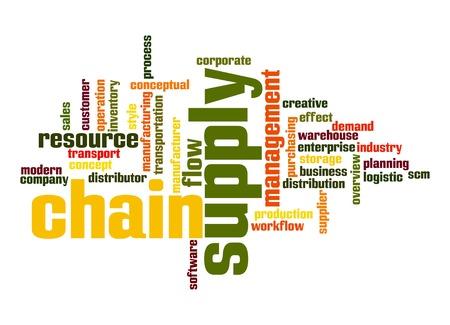 scm: Supply chain word cloud