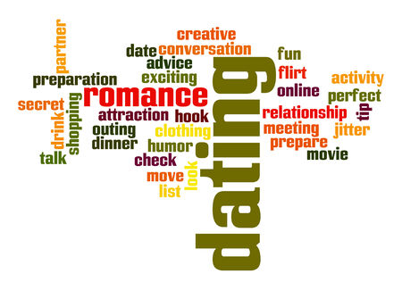 jitter: Dating word cloud