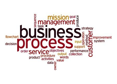 diagrama de flujo: Los procesos de negocio nube de palabras Foto de archivo