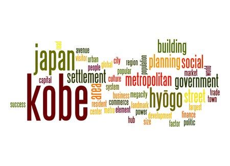 kobe: Kobe word cloud