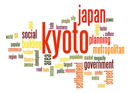Kyoto word cloud photo