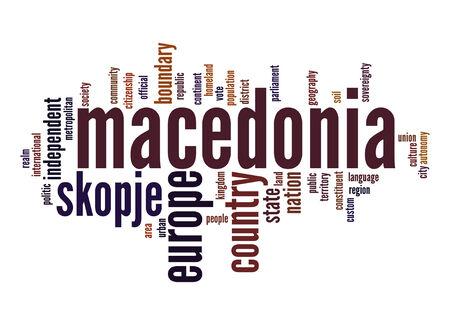 euro area: Macedonia word cloud