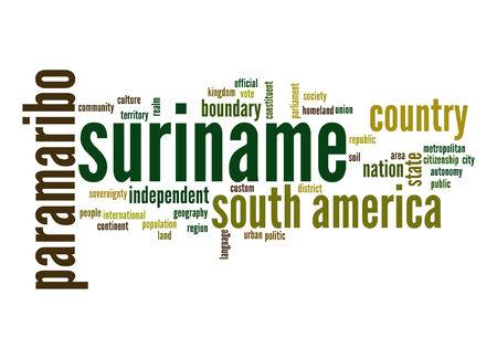 suriname: Suriname word cloud