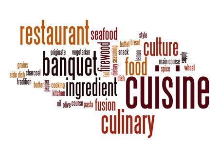 originate: Cuisine word cloud