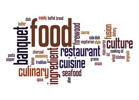 originate: Food word cloud