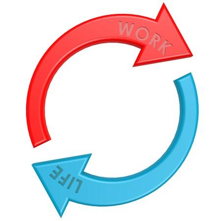 work life balance: Work life cycle
