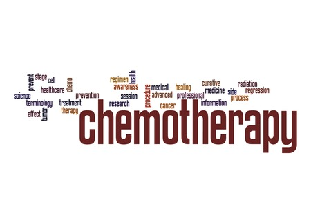 Chemotherapy word cloud photo