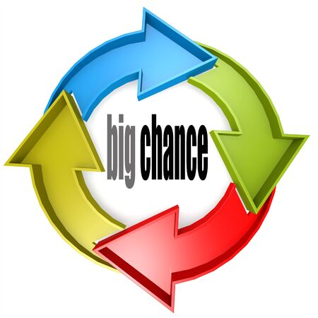 could: Big chance color cycle sign image with hi-res rendered artwork that could be used for any graphic design. Stock Photo