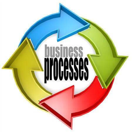 could: Business processes color cycle sign image with hi-res rendered artwork that could be used for any graphic design.