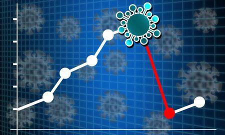 Stock Markets plunge from novel COVID-19 virus fear, 3d rendering