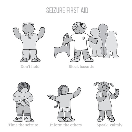 Set of kids in seizure first aid situation, with text. Fine for medical infobrochures for kids and teenagers, public sites about epilepsy and medical checks, banners for sites about epilepsy. Illusztráció