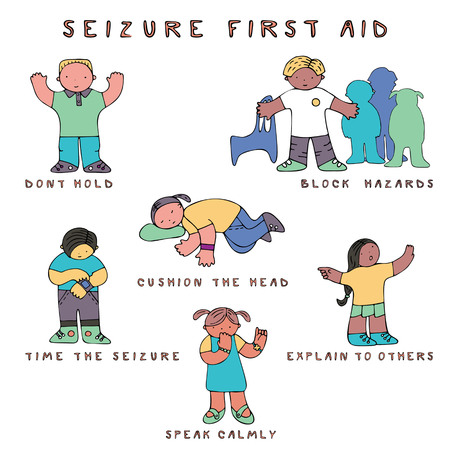 Set of kids in seizure first aid situation, with text. Fine for medical infobrochures for kids and teenagers, public sites about epilepsy and medical checks, banners for sites about epilepsy. 矢量图像