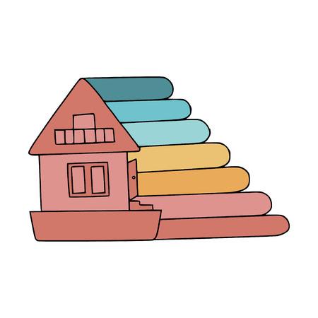Les niveaux de consommation d'énergie domestique griffonnent pour les sites de services d'audit énergétique domestique, les matériaux promotionnels, les articles et les brochures. Image d'une maison correspondant à un niveau de consommation d'énergie défini. Vecteurs